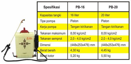 Spesifikasi Sprayer (Alat Semprot Pertanian) PB-16 dan PB-20